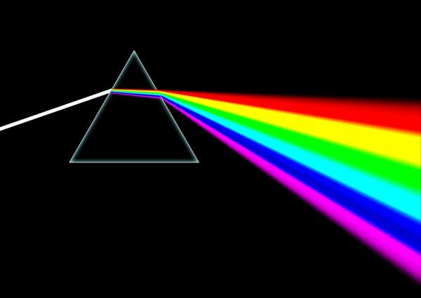 Dispersive Prism