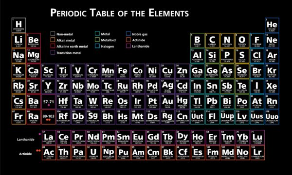 Periodic-table-of-the-elements-black